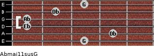 Abmaj11sus/G for guitar on frets 3, 4, 1, 1, 2, 3