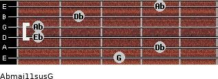 Abmaj11sus/G for guitar on frets 3, 4, 1, 1, 2, 4