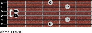 Abmaj11sus/G for guitar on frets 3, 4, 1, 1, 4, 3