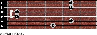Abmaj11sus/G for guitar on frets 3, 4, 1, 1, 4, 4