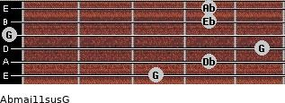 Abmaj11sus/G for guitar on frets 3, 4, 5, 0, 4, 4