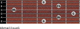 Abmaj11sus/G for guitar on frets 3, 4, 5, 1, 4, 3