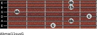 Abmaj11sus/G for guitar on frets 3, 4, 5, 1, 4, 4