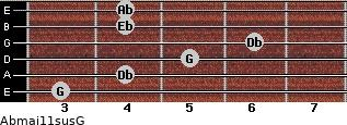 Abmaj11sus/G for guitar on frets 3, 4, 5, 6, 4, 4
