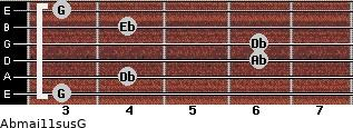 Abmaj11sus/G for guitar on frets 3, 4, 6, 6, 4, 3