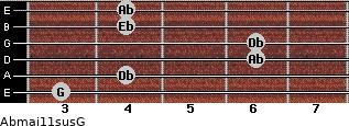 Abmaj11sus/G for guitar on frets 3, 4, 6, 6, 4, 4