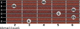 Abmaj11sus/G for guitar on frets 3, 6, 5, 6, 2, 4