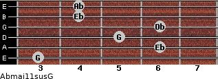Abmaj11sus/G for guitar on frets 3, 6, 5, 6, 4, 4