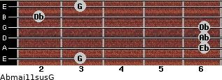 Abmaj11sus/G for guitar on frets 3, 6, 6, 6, 2, 3