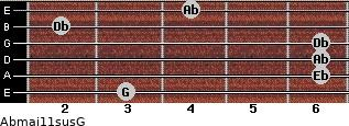 Abmaj11sus/G for guitar on frets 3, 6, 6, 6, 2, 4