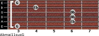 Abmaj11sus/G for guitar on frets 3, 6, 6, 6, 4, 3