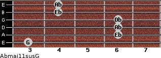 Abmaj11sus/G for guitar on frets 3, 6, 6, 6, 4, 4