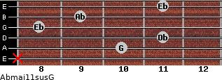 Abmaj11sus/G for guitar on frets x, 10, 11, 8, 9, 11