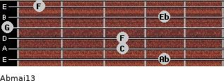 Abmaj13 for guitar on frets 4, 3, 3, 0, 4, 1