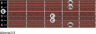 Abmaj13 for guitar on frets 4, 3, 3, 0, 4, 4