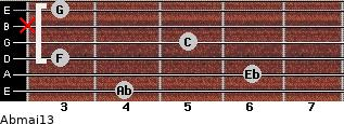 Abmaj13 for guitar on frets 4, 6, 3, 5, x, 3