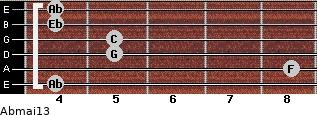Abmaj13 for guitar on frets 4, 8, 5, 5, 4, 4