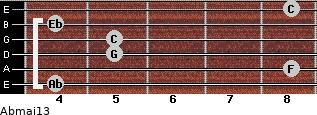 Abmaj13 for guitar on frets 4, 8, 5, 5, 4, 8