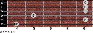 Abmaj13 for guitar on frets 4, 8, 5, 8, 8, 8