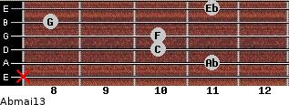 Abmaj13 for guitar on frets x, 11, 10, 10, 8, 11