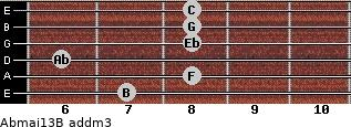 Abmaj13/B add(m3) guitar chord