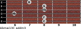 Abmaj13/C add(m3) guitar chord