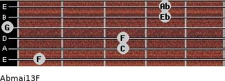Abmaj13/F for guitar on frets 1, 3, 3, 0, 4, 4