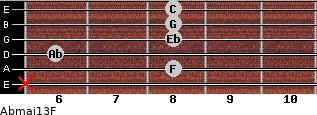 Abmaj13/F for guitar on frets x, 8, 6, 8, 8, 8