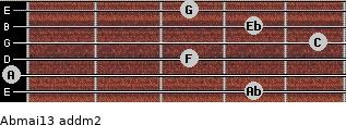 Abmaj13 add(m2) for guitar on frets 4, 0, 3, 5, 4, 3