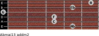 Abmaj13 add(m2) for guitar on frets 4, 3, 3, 0, 4, 5