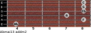 Abmaj13 add(m2) for guitar on frets 4, 8, 7, 8, 8, 8