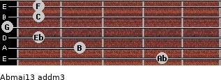 Abmaj13 add(m3) for guitar on frets 4, 2, 1, 0, 1, 1
