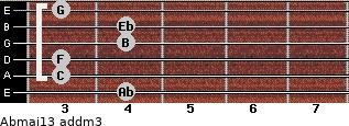 Abmaj13 add(m3) for guitar on frets 4, 3, 3, 4, 4, 3