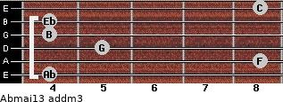Abmaj13 add(m3) for guitar on frets 4, 8, 5, 4, 4, 8