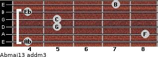 Abmaj13 add(m3) for guitar on frets 4, 8, 5, 5, 4, 7