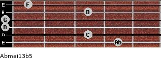 Abmaj13b5 for guitar on frets 4, 3, 0, 0, 3, 1