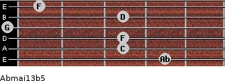 Abmaj13b5 for guitar on frets 4, 3, 3, 0, 3, 1