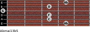Abmaj13b5 for guitar on frets 4, 3, 3, 0, 3, 4
