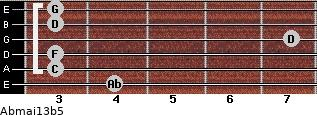 Abmaj13b5 for guitar on frets 4, 3, 3, 7, 3, 3