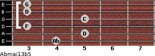Abmaj13b5 for guitar on frets 4, 5, 3, 5, 3, 3