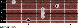 Abmaj13b5 for guitar on frets 4, 5, 5, 5, 6, 3