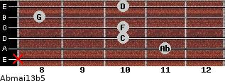 Abmaj13b5 for guitar on frets x, 11, 10, 10, 8, 10