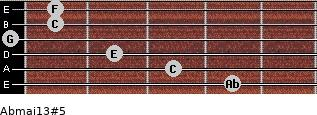Abmaj13#5 for guitar on frets 4, 3, 2, 0, 1, 1