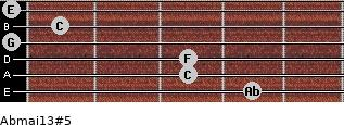 Abmaj13#5 for guitar on frets 4, 3, 3, 0, 1, 0