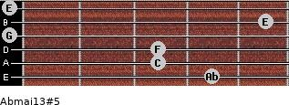 Abmaj13#5 for guitar on frets 4, 3, 3, 0, 5, 0