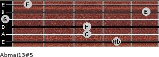 Abmaj13#5 for guitar on frets 4, 3, 3, 0, 5, 1