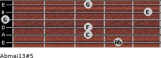 Abmaj13#5 for guitar on frets 4, 3, 3, 0, 5, 3