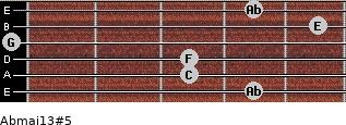 Abmaj13#5 for guitar on frets 4, 3, 3, 0, 5, 4