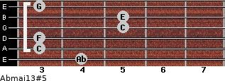 Abmaj13#5 for guitar on frets 4, 3, 3, 5, 5, 3