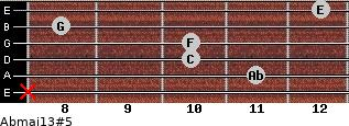 Abmaj13#5 for guitar on frets x, 11, 10, 10, 8, 12